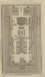 Plan of court for the trial of Eliz. Duches of Kingston